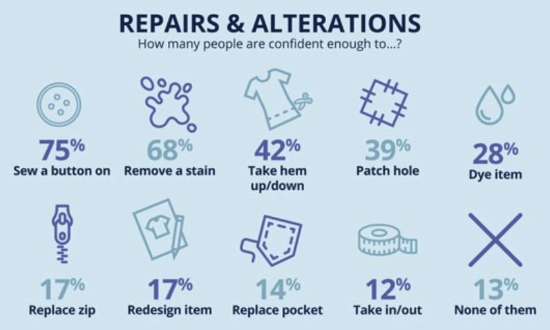 Repair Alteration Textile Tracker.JPG